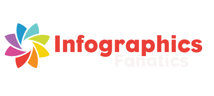 Infographics creation service cover